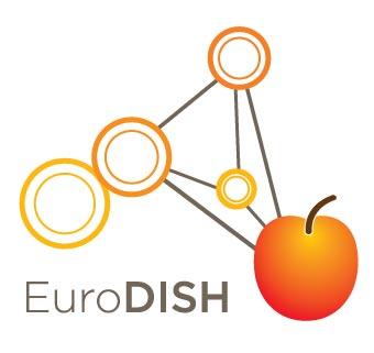 eurodish logo