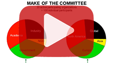 December 14, 2015: Animal Alternatives in Environmental Risk Assessment Technical Committee