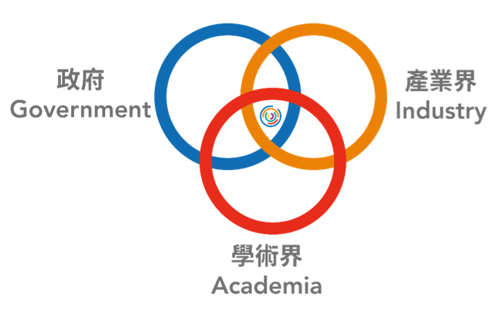 As a global nonprofit organization, ILSI Taiwan's mission is to provide a collaborative tripartite approach to topics such as food safety, nutrition, and risk analysis, combining the resources of industry, academia, and the public sector to achieve common goals of improving health and wellness.