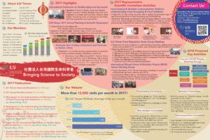 ILSI AM 2018 Taiwan